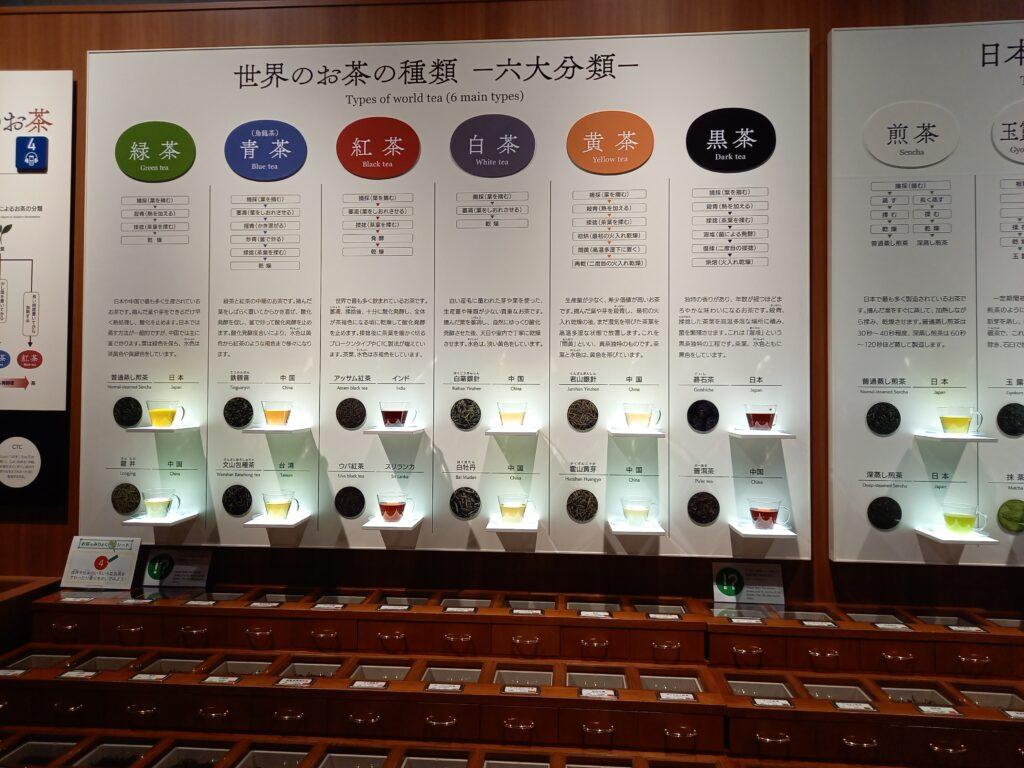 世界のお茶の種類